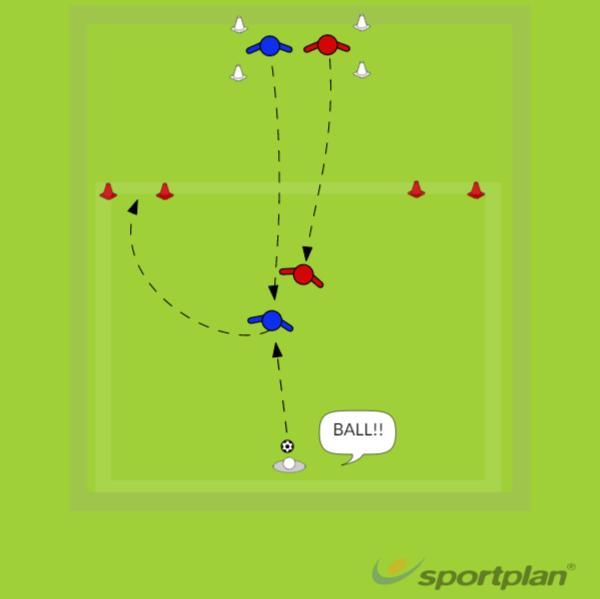 Shielding the ball - Turning with the ballDribblingFootball Drills Coaching