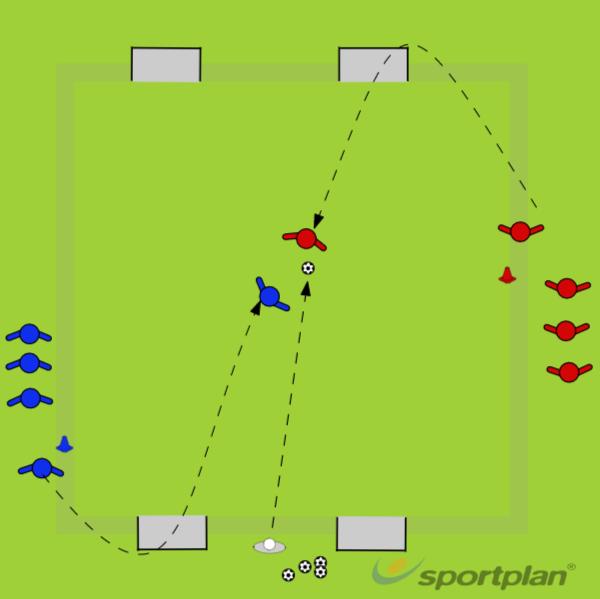 1V1,1V2, 2V2Football Drills Coaching