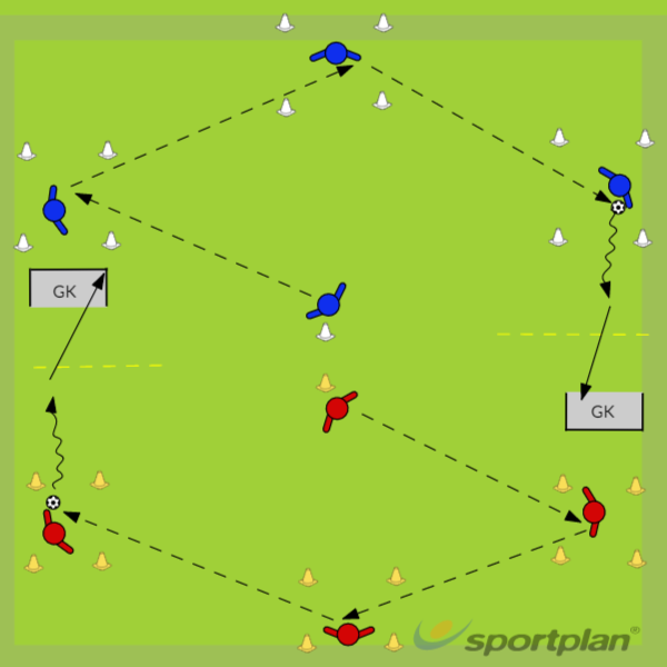 Switch Play-Width-ShootingFootball Drills Coaching