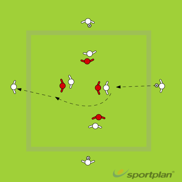 Shielding the ball and turning with the ballFootball Drills Coaching