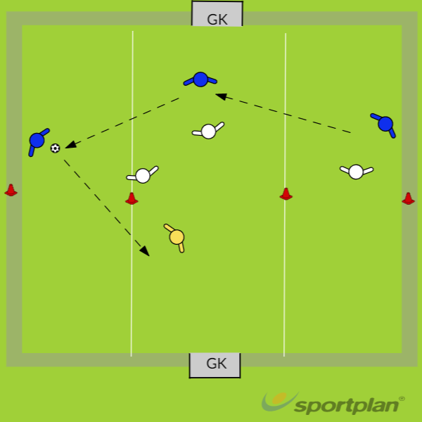 Built up play in attack (width)Football Drills Coaching