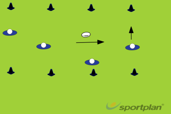 Miss pass formationRugby Drills Coaching