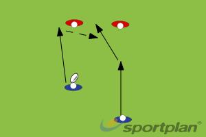 2v2 PenetrateAgility & Running SkillsRugby Drills Coaching