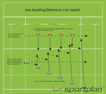 6v4 Handling/Defensive Line SpeedHandlingRugby Drills Coaching