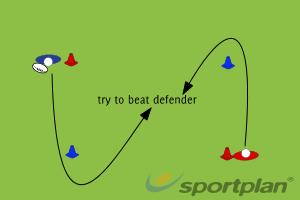 1v1 Go ForwardAgility & Running SkillsRugby Drills Coaching