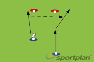 2v2 DriftAgility & Running SkillsRugby Drills Coaching