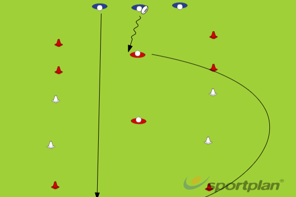 3 on 2Tag RugbyRugby Drills Coaching