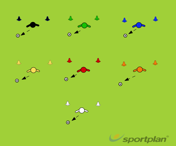 U8 Goal Keeper Basics 1GoalkeepingFootball Drills Coaching