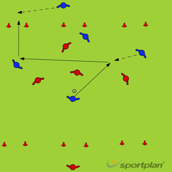 Proactive Passing SSGPossessionFootball Drills Coaching