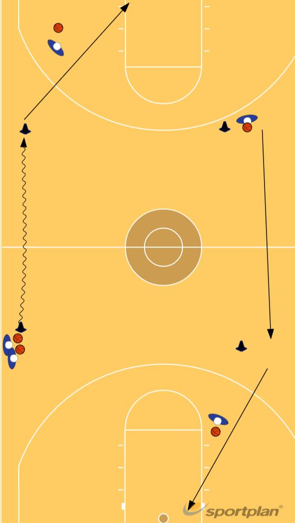 Dribble layupsDribblingBasketball Drills Coaching