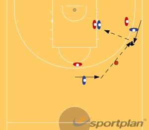 41 offence structureGamesBasketball Drills Coaching