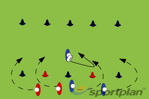 3v2 - Sprint to SupportAutosave 97951090Agility & Running SkillsRugby Drills Coaching