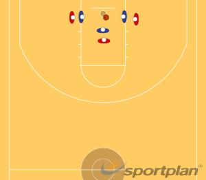 Rebound trianglesReboundBasketball Drills Coaching