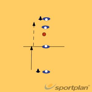 Jump stop passingPassing TechniqueBasketball Drills Coaching