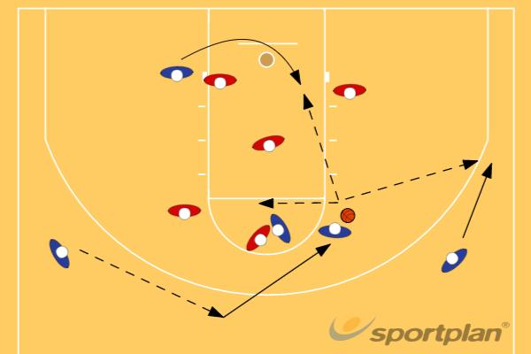 3-2 Offense3 v 2Basketball Drills Coaching