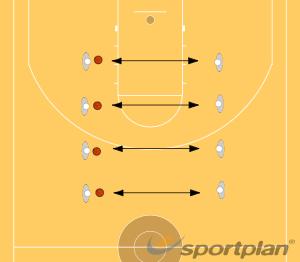 Player Passing LinePassingBasketball Drills Coaching