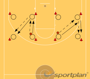 Passing SquarePassingBasketball Drills Coaching