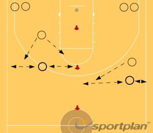 Defensive MirrorsDefenseBasketball Drills Coaching