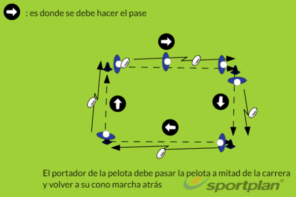 pasesPassingRugby Drills Coaching