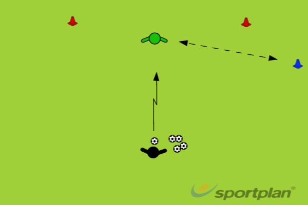 Goalkeeping DrillGoalkeepingFootball Drills Coaching