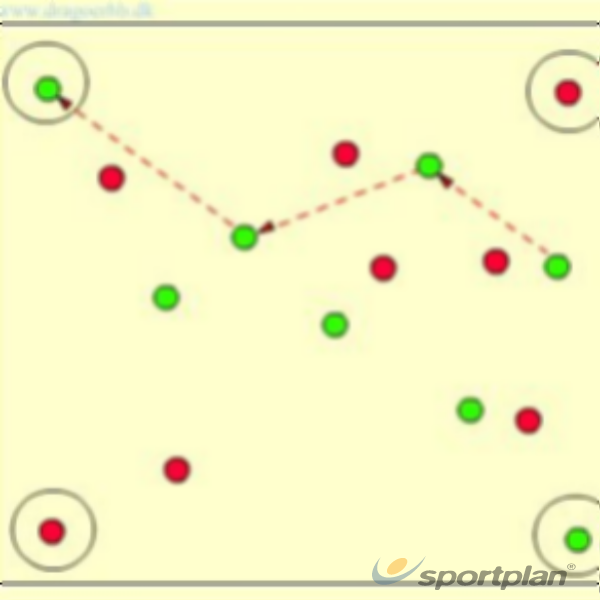 RingspilllHandball Drills Coaching