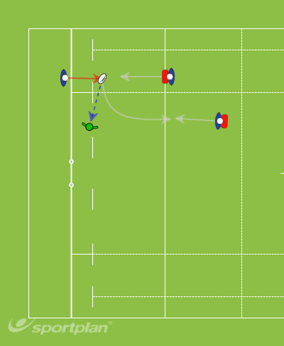 Tackle bag and fitnessRugby Drills Coaching