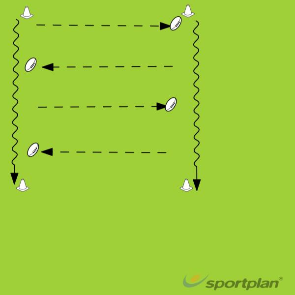 Basic PassingPassingRugby Drills Coaching