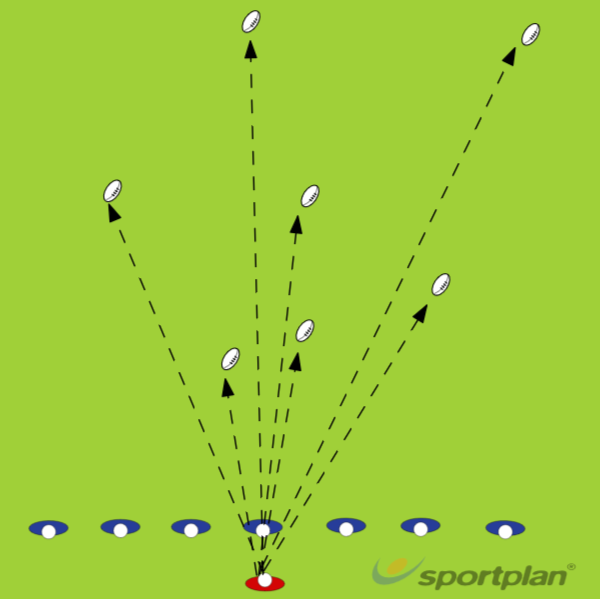 Sleeping LionsPractices for JuniorsRugby Drills Coaching