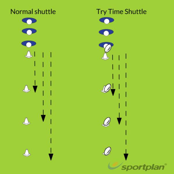 Shuttle Run & Try TimeHandlingRugby Drills Coaching