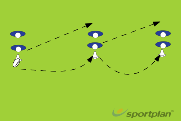 Waves PassingPractices for JuniorsRugby Drills Coaching