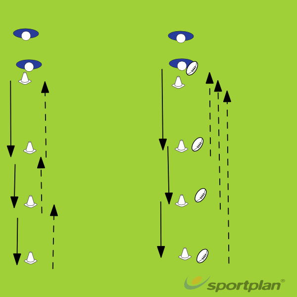 Relays plus added try timeRugby Drills Coaching