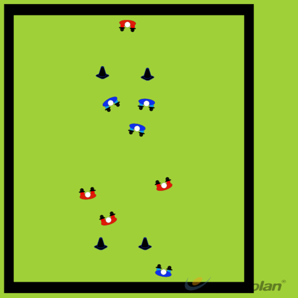 Rotation 4- Game but can score through both side of the goal (year 4/5 only)Shooting & GoalscoringHockey Drills Coaching