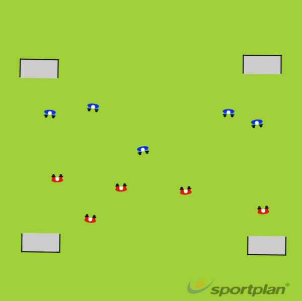 Rotation 2- 4 goal gameHockey Drills Coaching