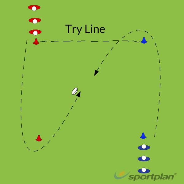 Autosave 34276587Tag RugbyRugby Drills Coaching