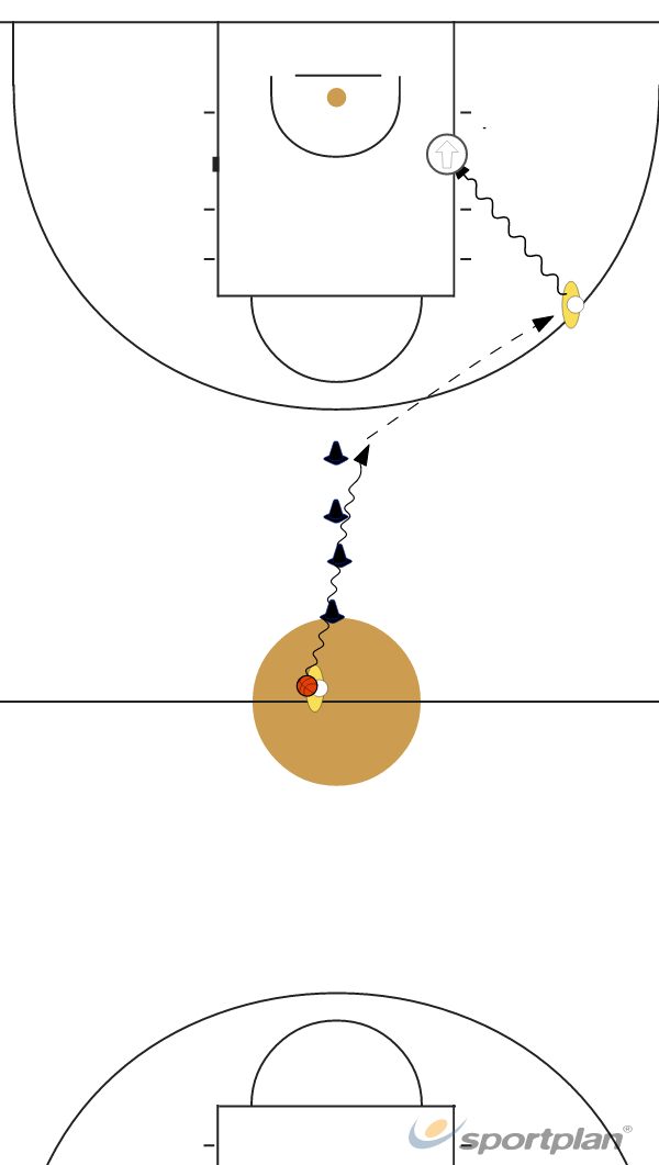 Cat And MouseBasketball Drills Coaching
