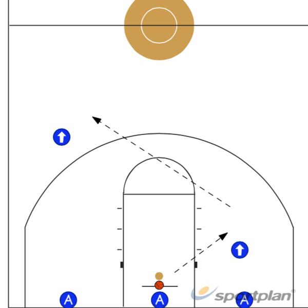 Autosave 17909235PassingBasketball Drills Coaching