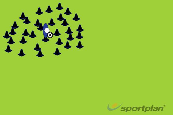 Messi Dribbling DrillDribblingFootball Drills Coaching