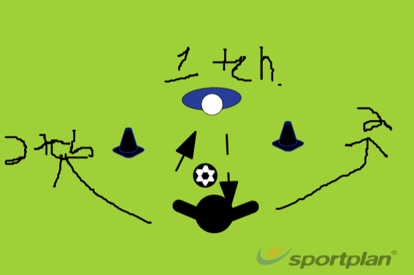 2 Cone Pass/ volley technical drillPassing and ReceivingFootball Drills Coaching
