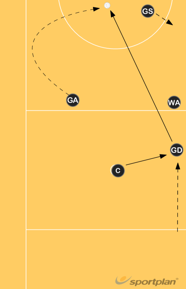 Centre pass to GDNetball Drills Coaching