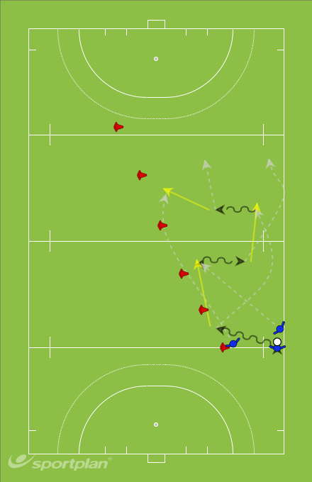 Don't get isolated in attack (lateral dribbles)PossessionHockey Drills Coaching