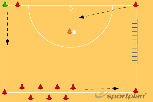 Warm Up - movement/footworkMovementNetball Drills Coaching