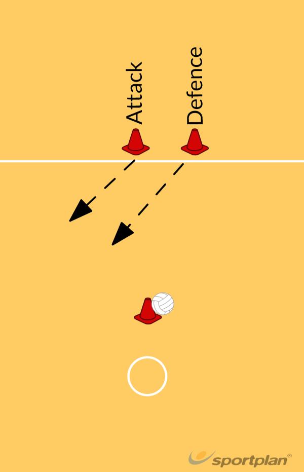 Attcak/DefenceSmall gamesNetball Drills Coaching