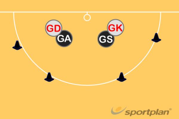 Goal CircleSmall gamesNetball Drills Coaching