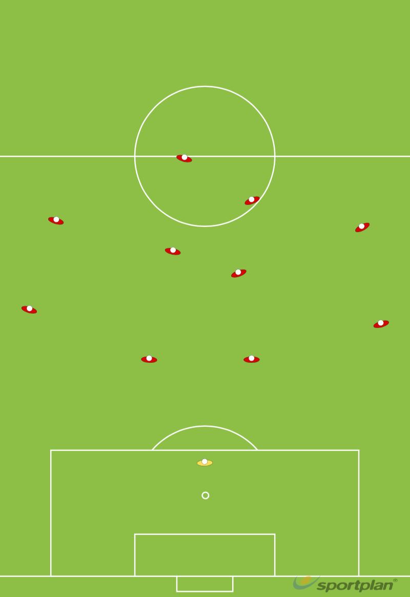 Team Formation 4-4-2 - OverviewFootball Drills Coaching