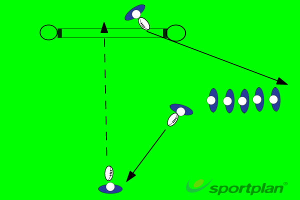 Isolated Drop KickRugby Drills Coaching