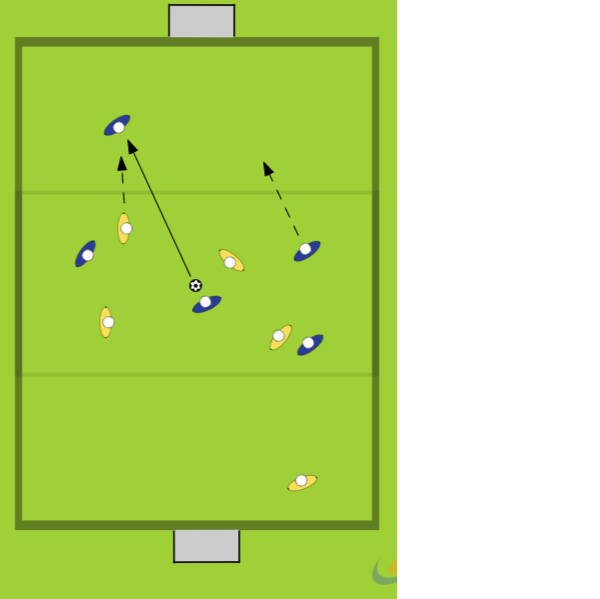 Small Sided Game - Hold for attacking supportConditioned gamesFootball Drills Coaching