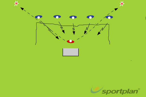 Shooting drill for girls not in other drill (will rotate)Football Drills Coaching