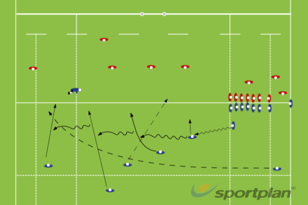 From Lineout - Slice MoveBacks MovesRugby Drills Coaching
