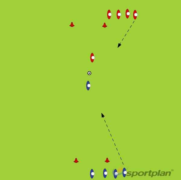 U14 Session 1 - FIFA 11 /1 vs 1 defending/1-2 - Wall passFootball Drills Coaching