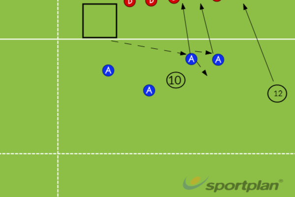 SHORT FORWARD ATTACKRugby Drills Coaching